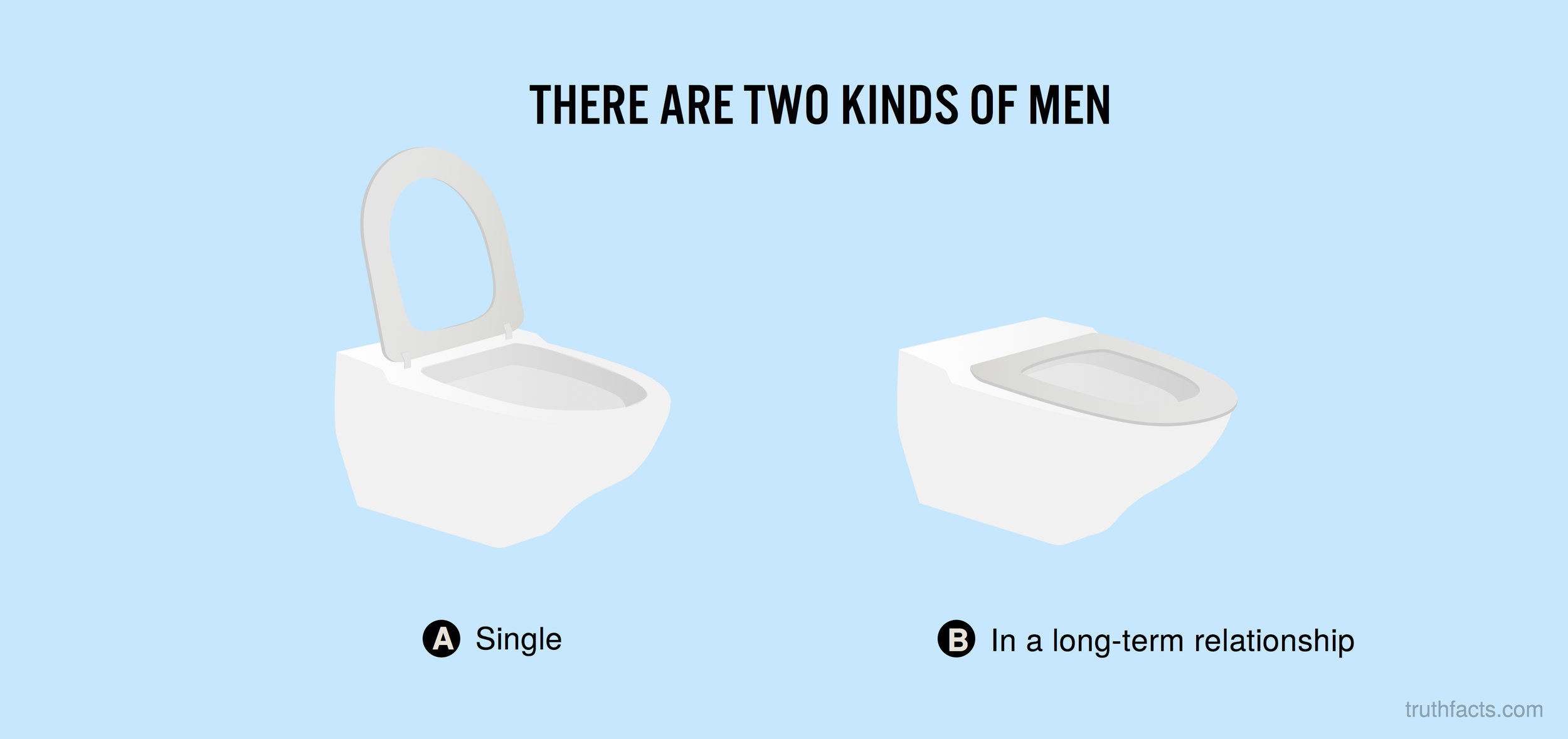 There are two kinds of men
