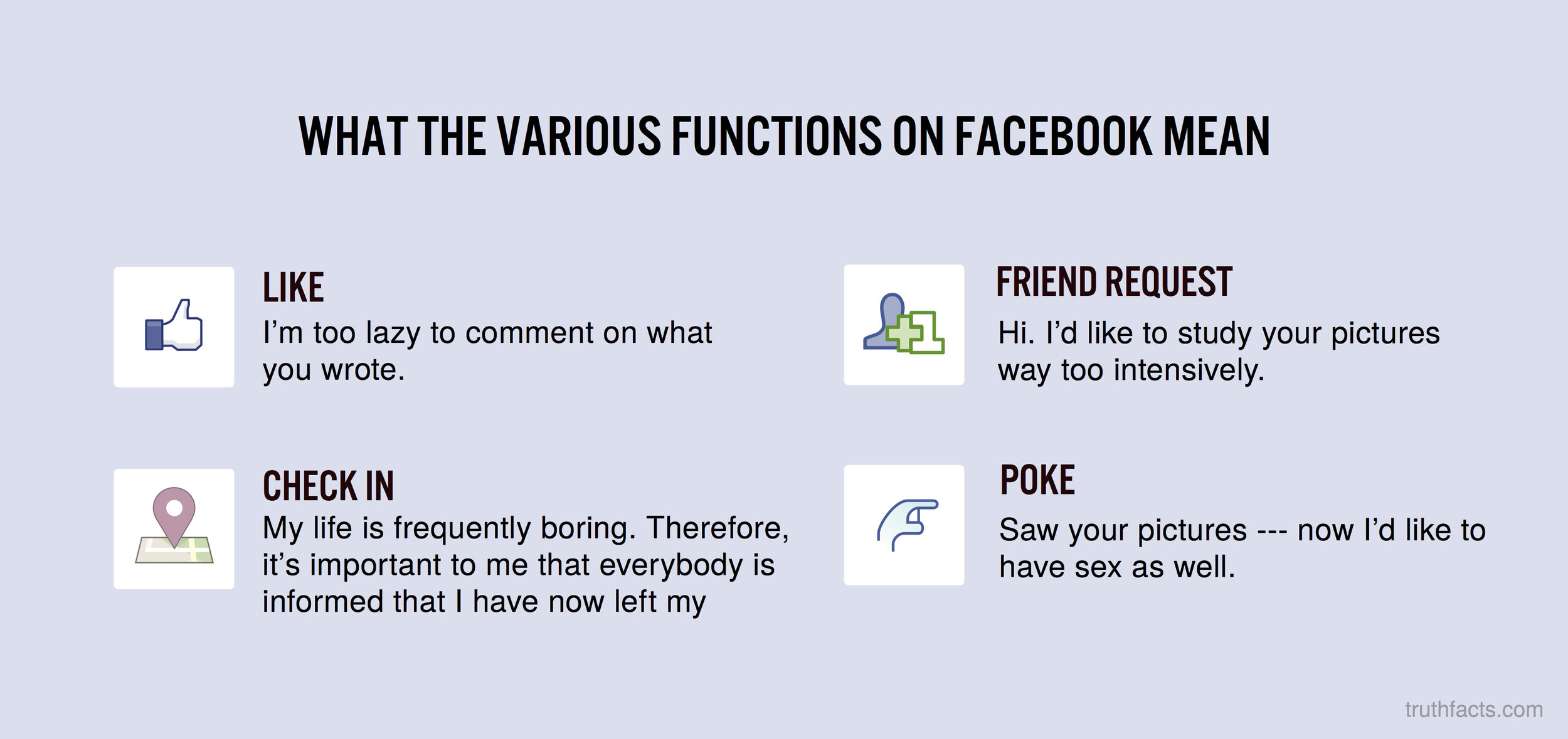 What the various functions on Facebook mean