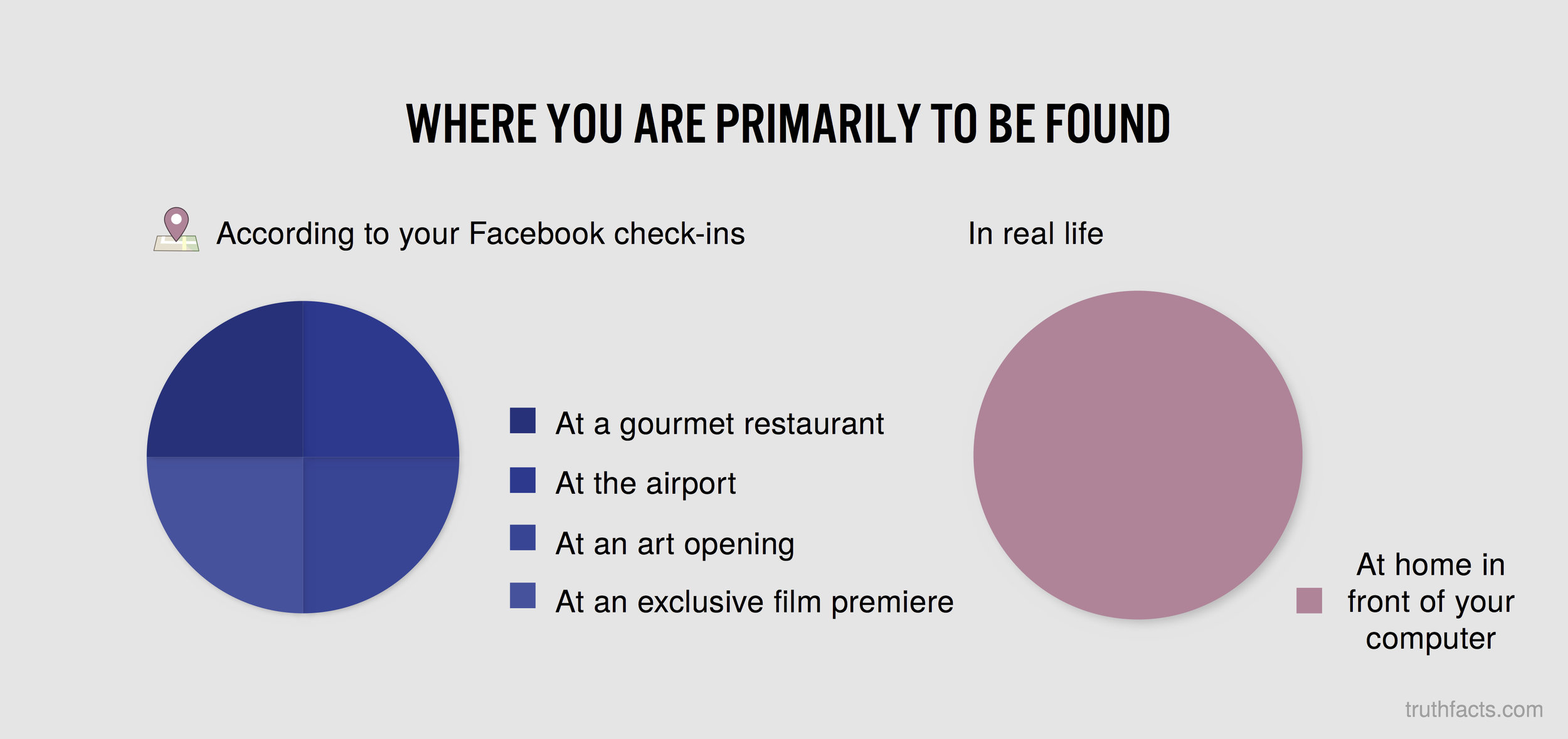 Where you are primarily to be found