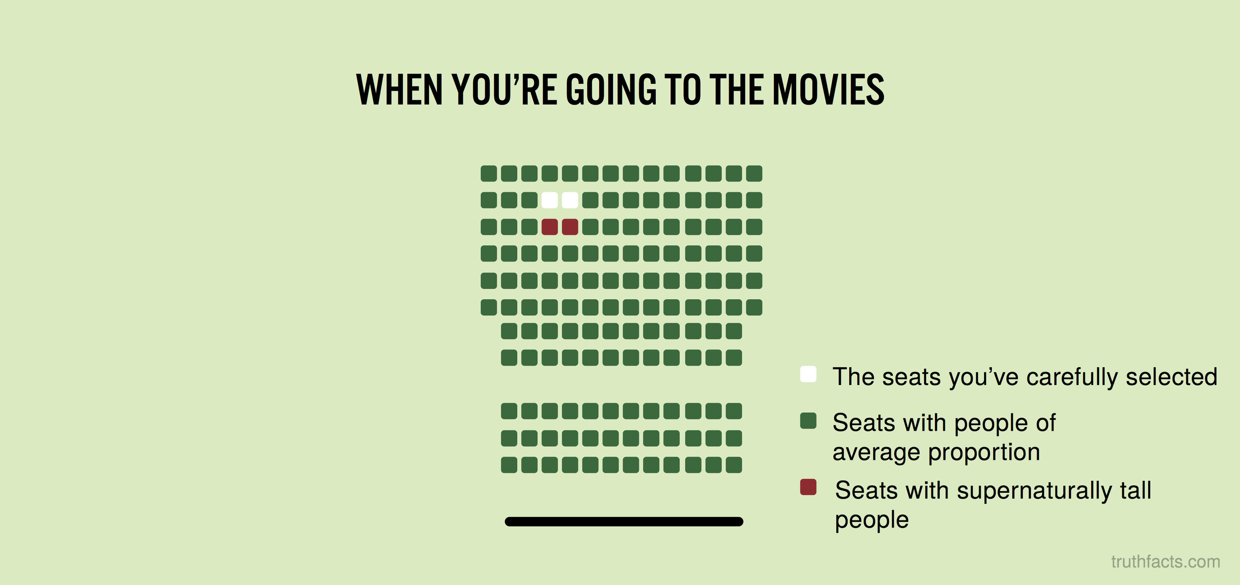 When you're going to the movies