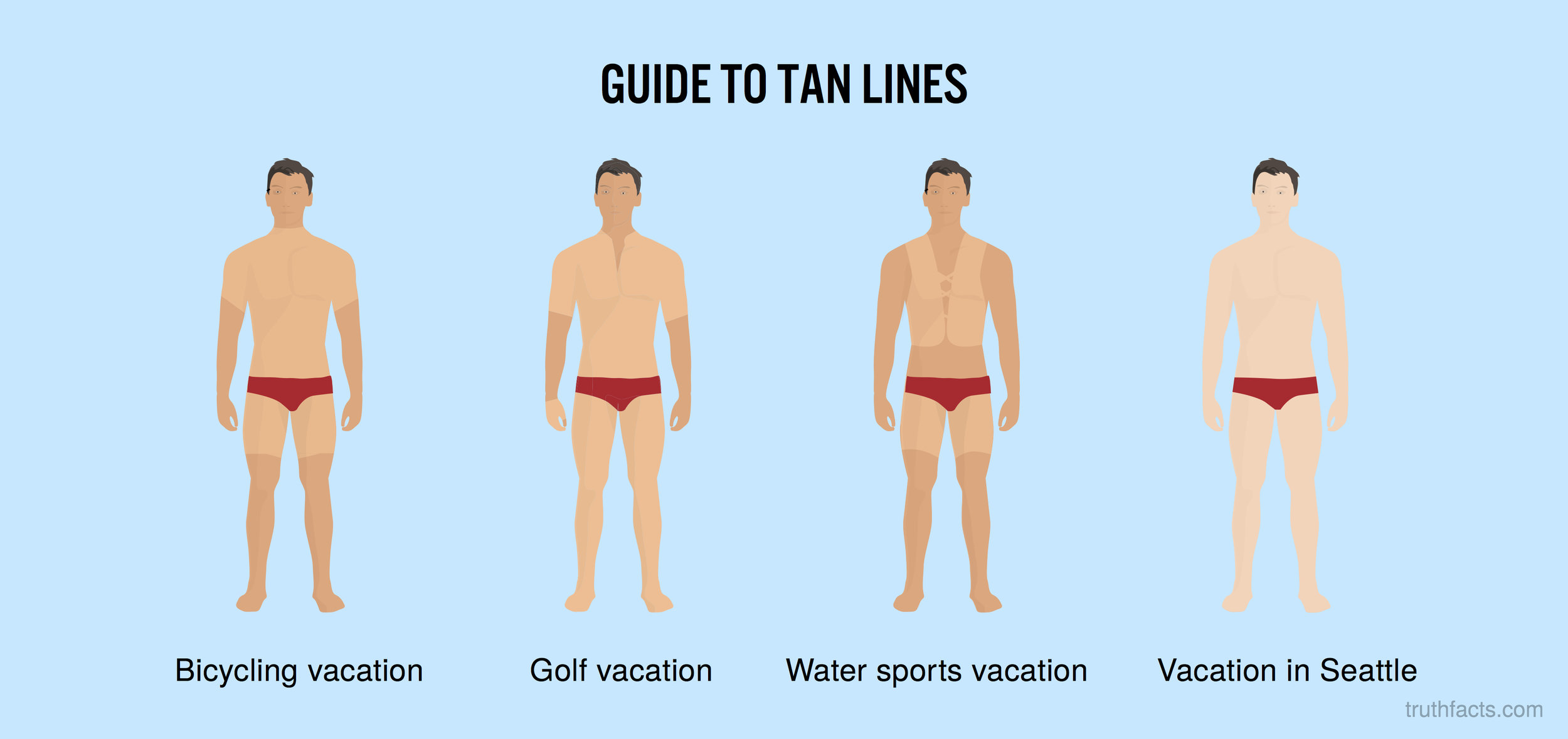 Guide to tan lines