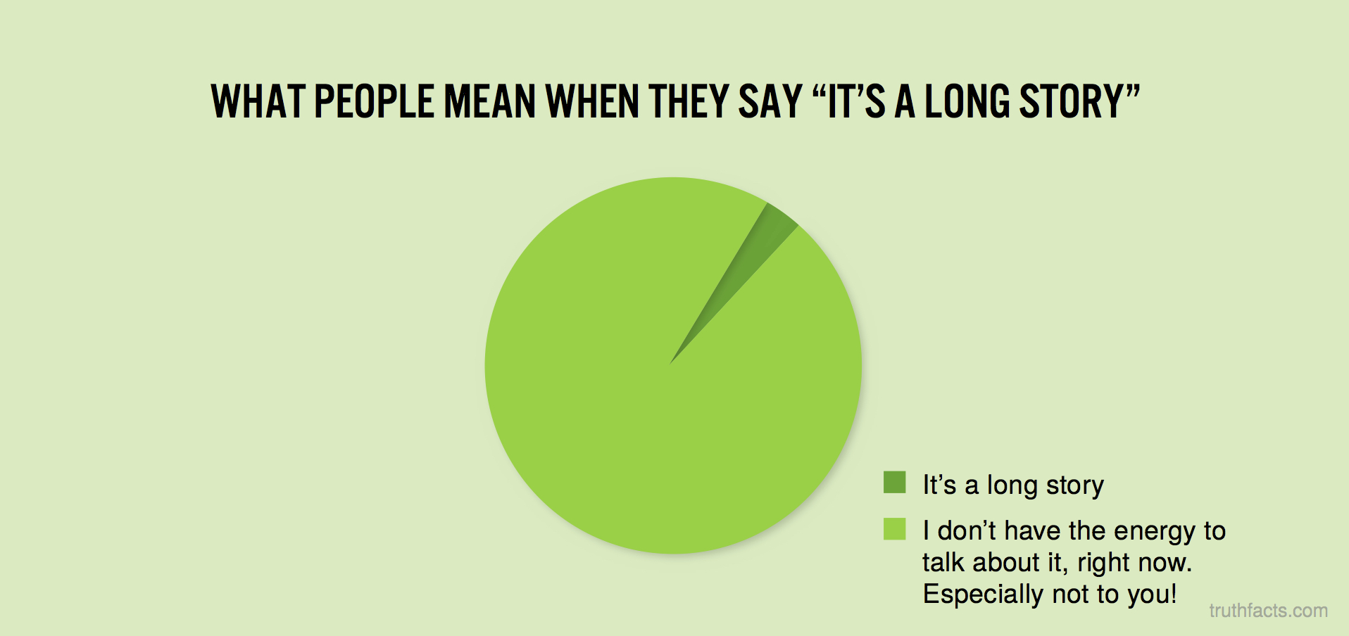 """What people mean when they say """"it's a long story"""""""