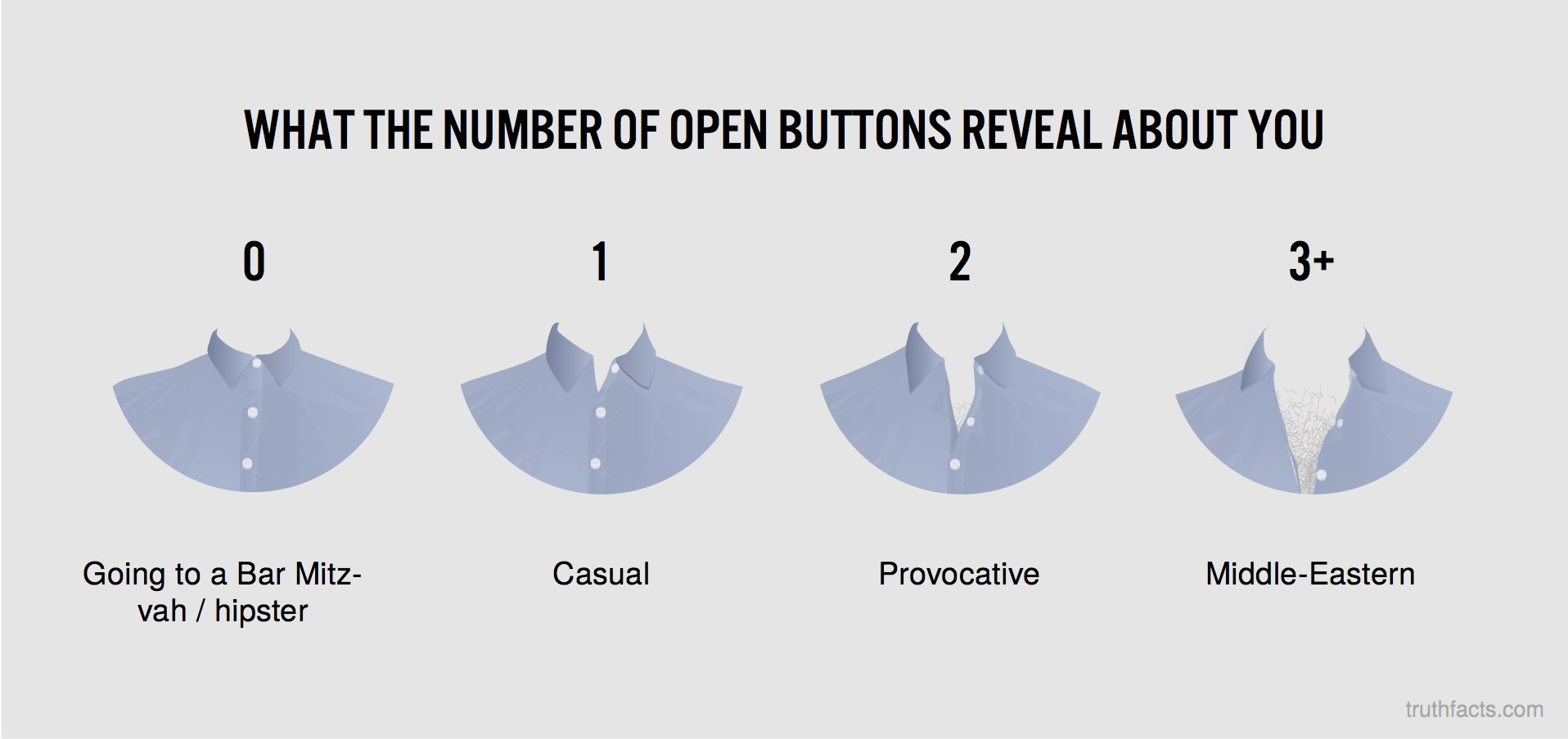 What the number of open buttons reveal about you