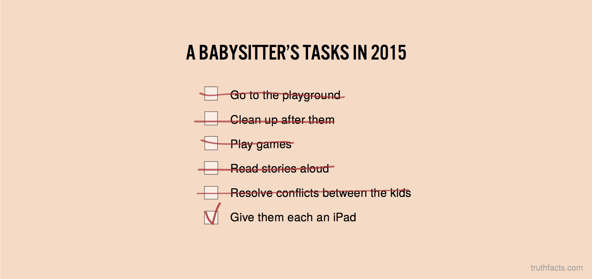 A babysitters tasks in 2015