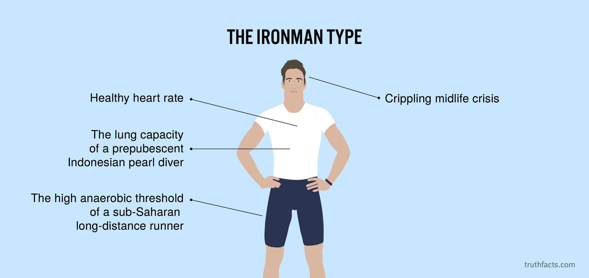The ironman type
