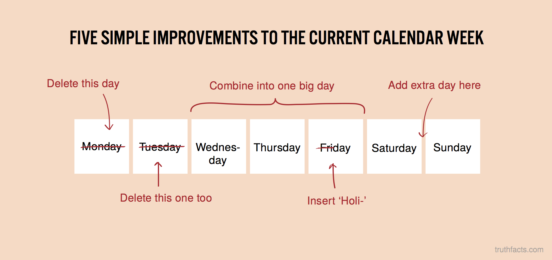 Five simple improvements to the current calendar week