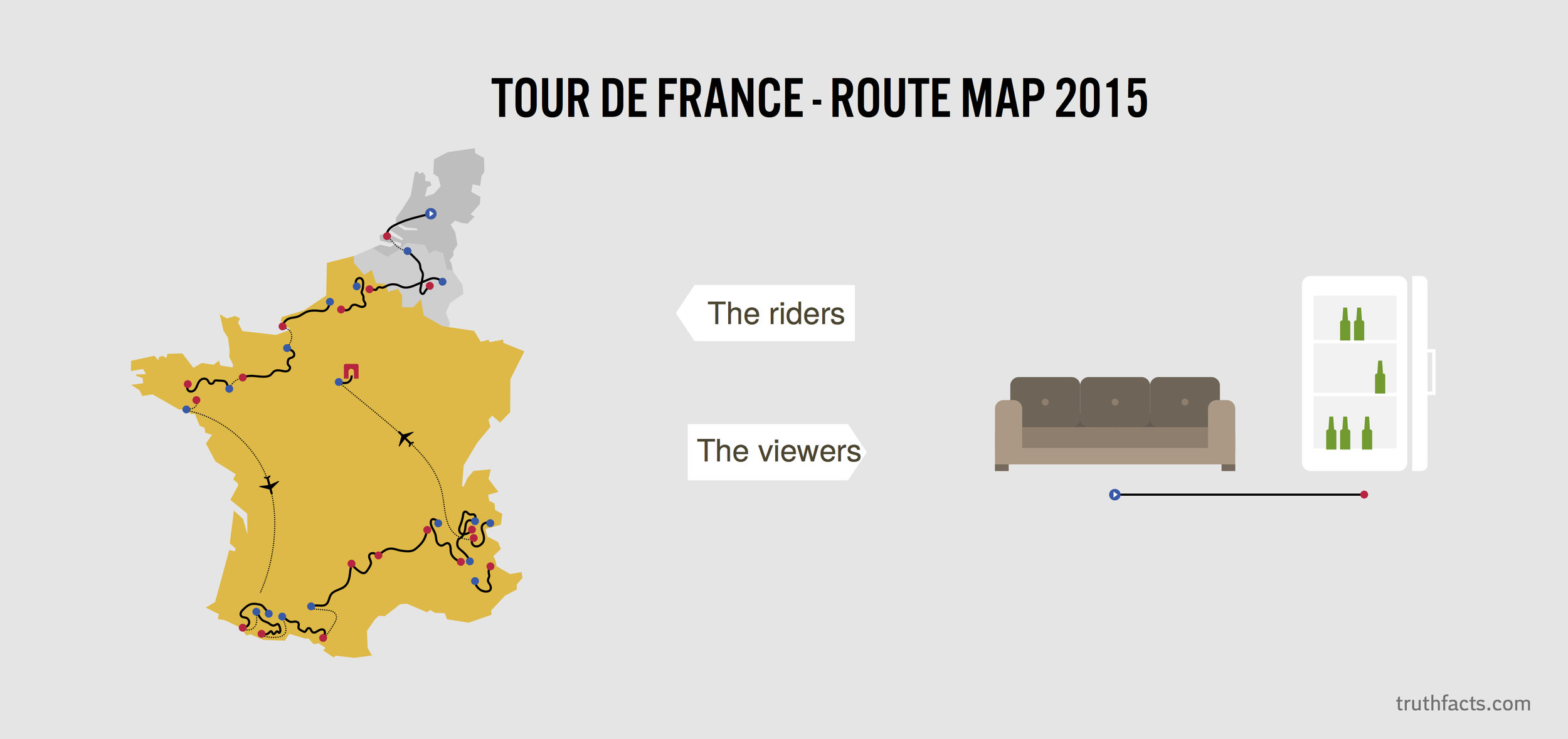 Tour de france - route map 2015
