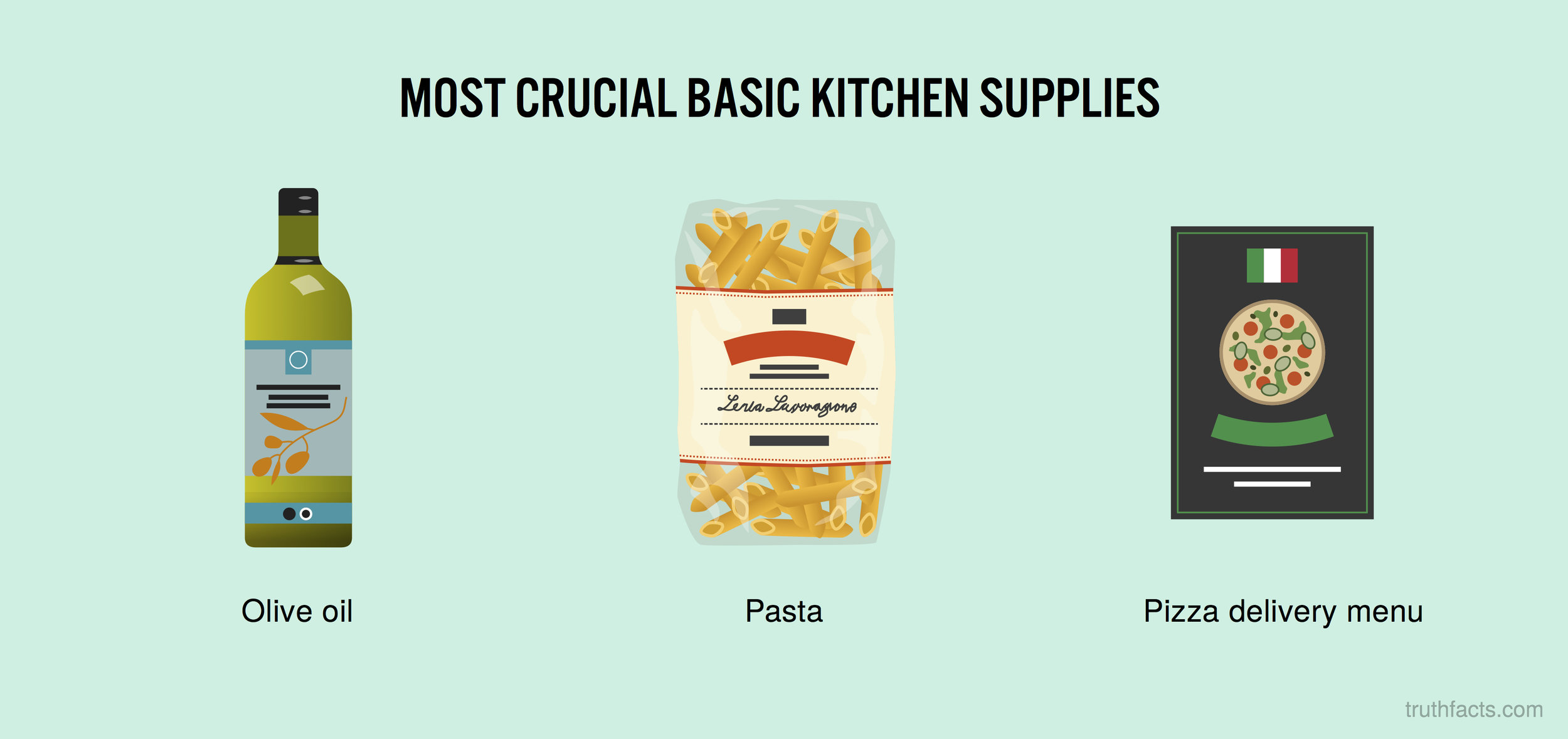 Most crucial basic kitchen supplies