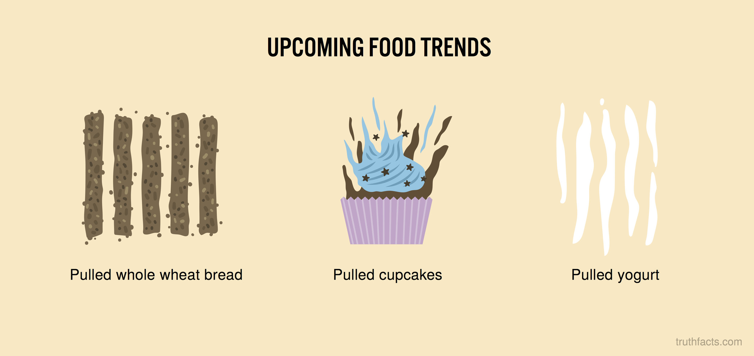 Upcoming food trends