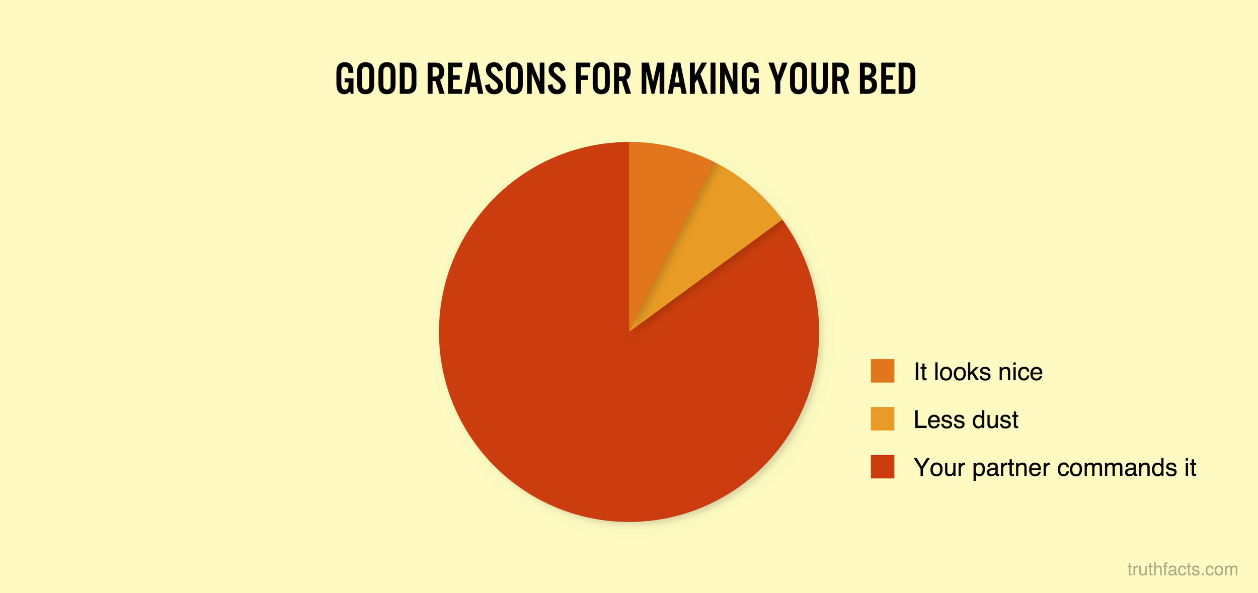 Good reasons for making your bed