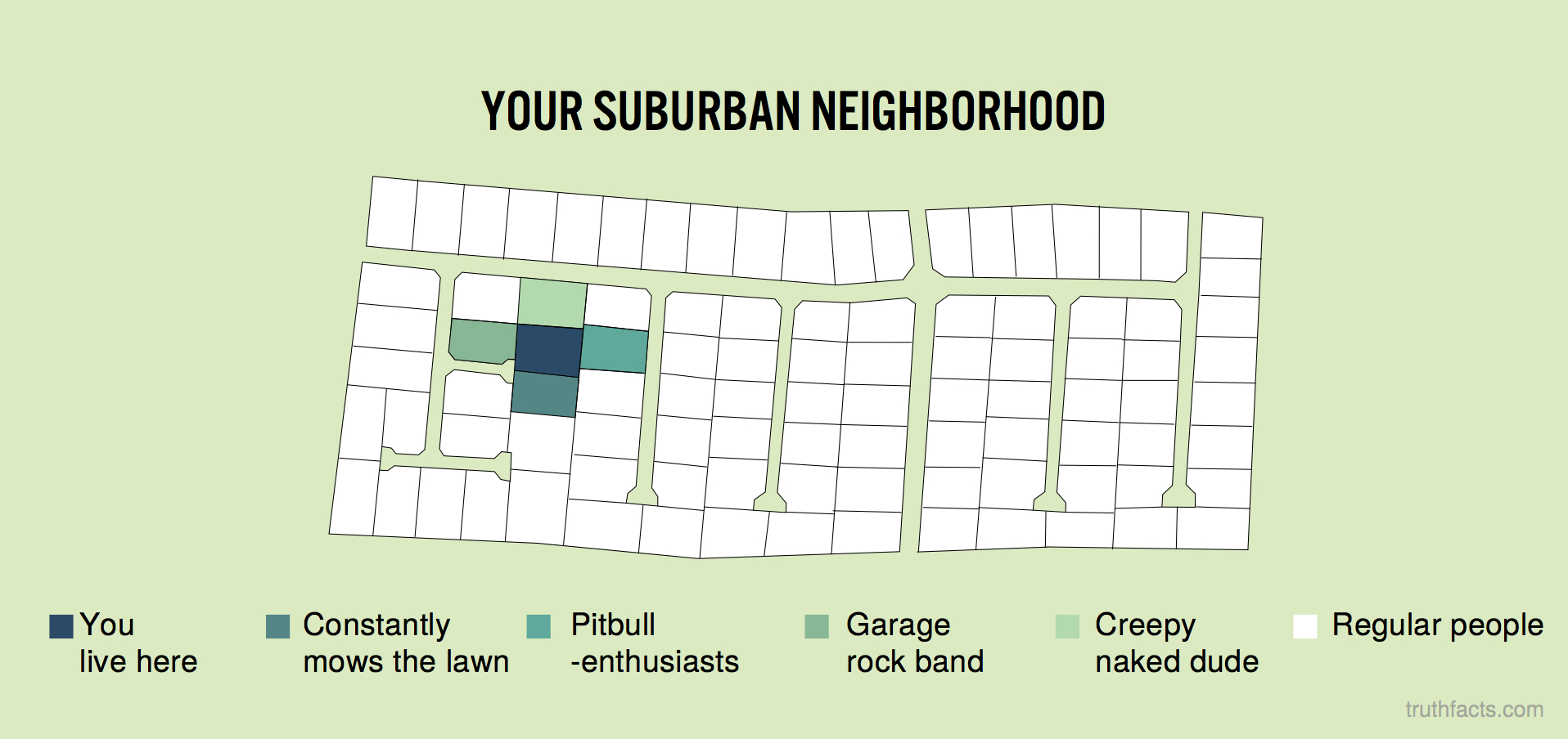 Your suburban neighbourhood