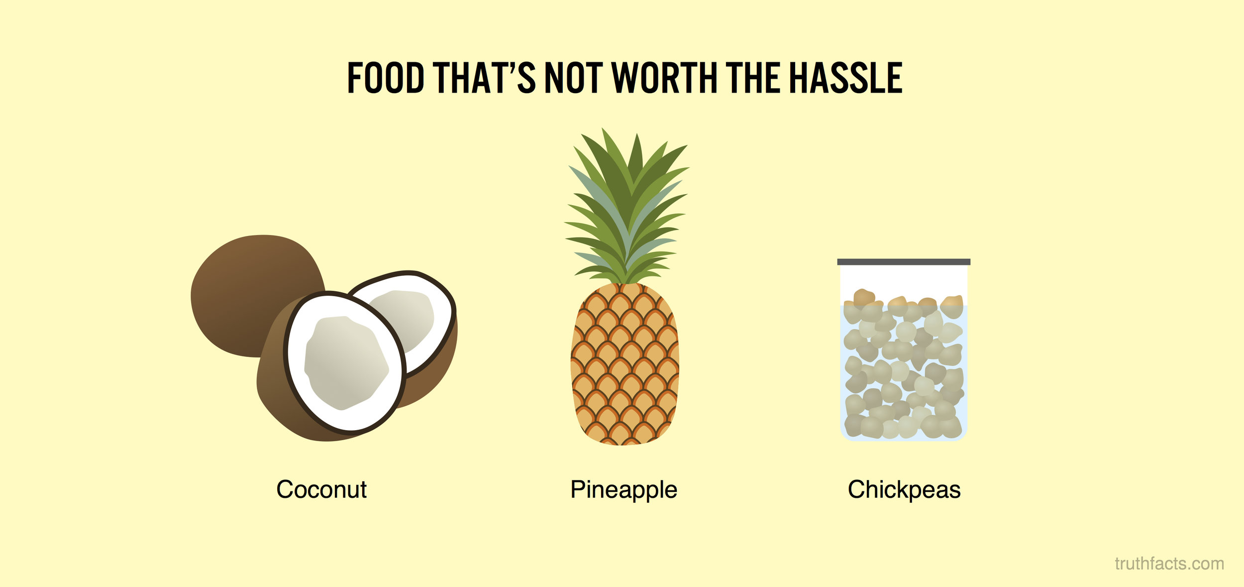 Food that's not worth the hassle