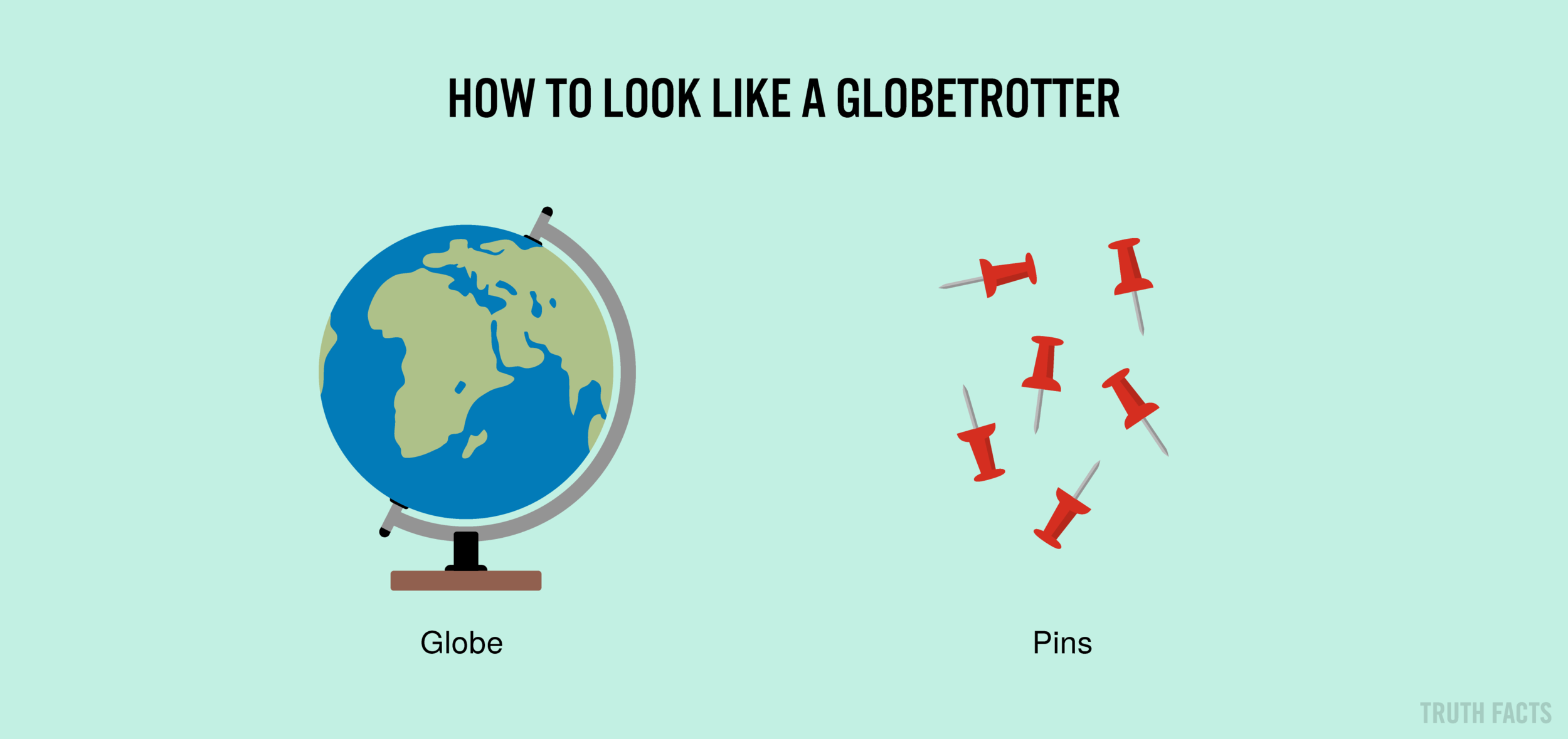 1378 US Hvordan du kan fremstå som en globetrotter.png