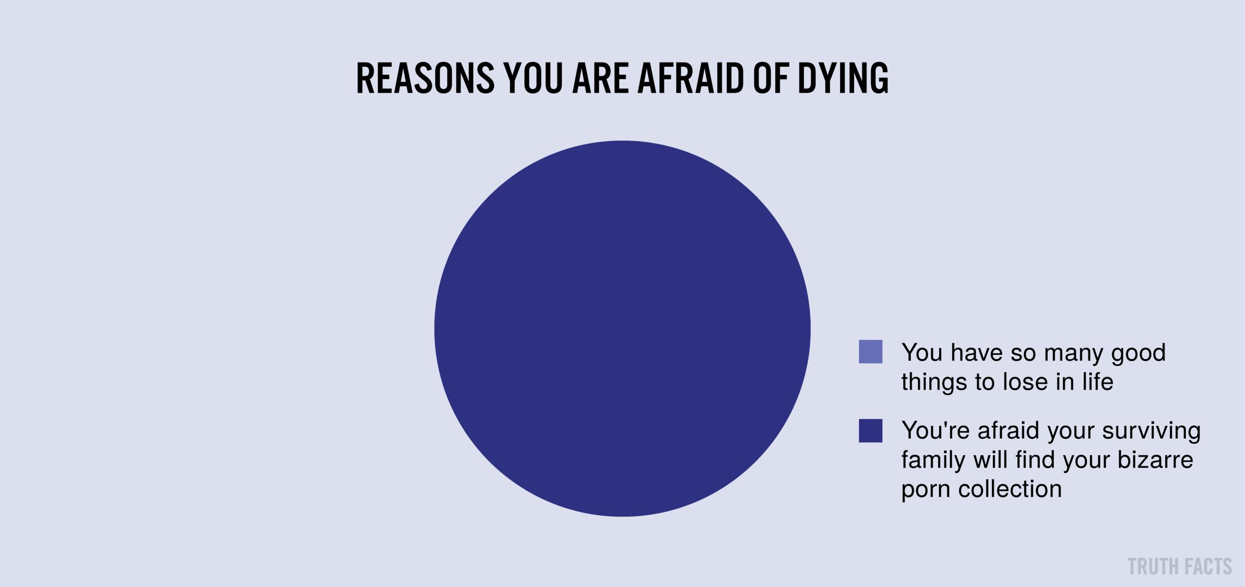 1408 US Årsager til du er bange for at dø.png