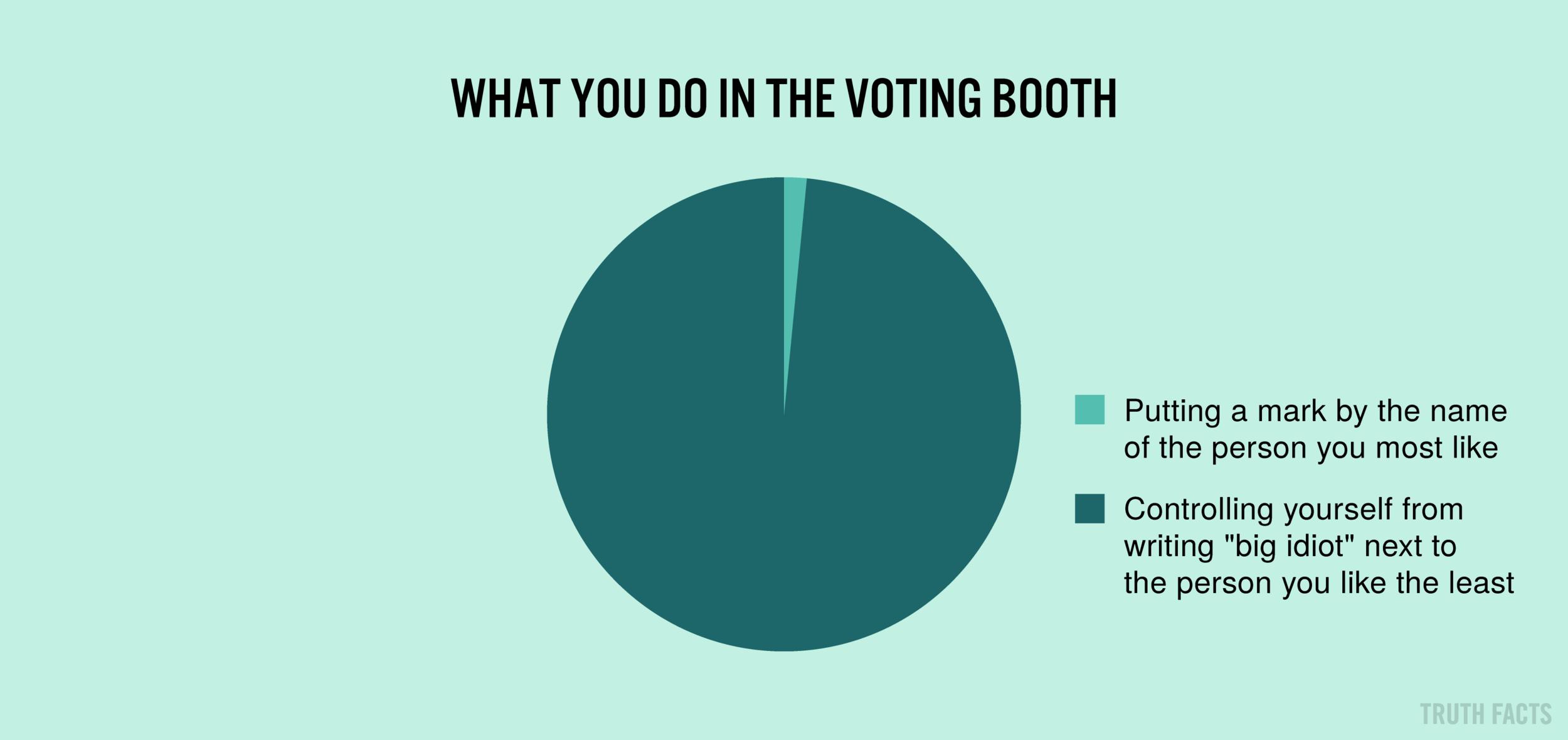 1434 US Hvad du laver i stemmeboksen.png