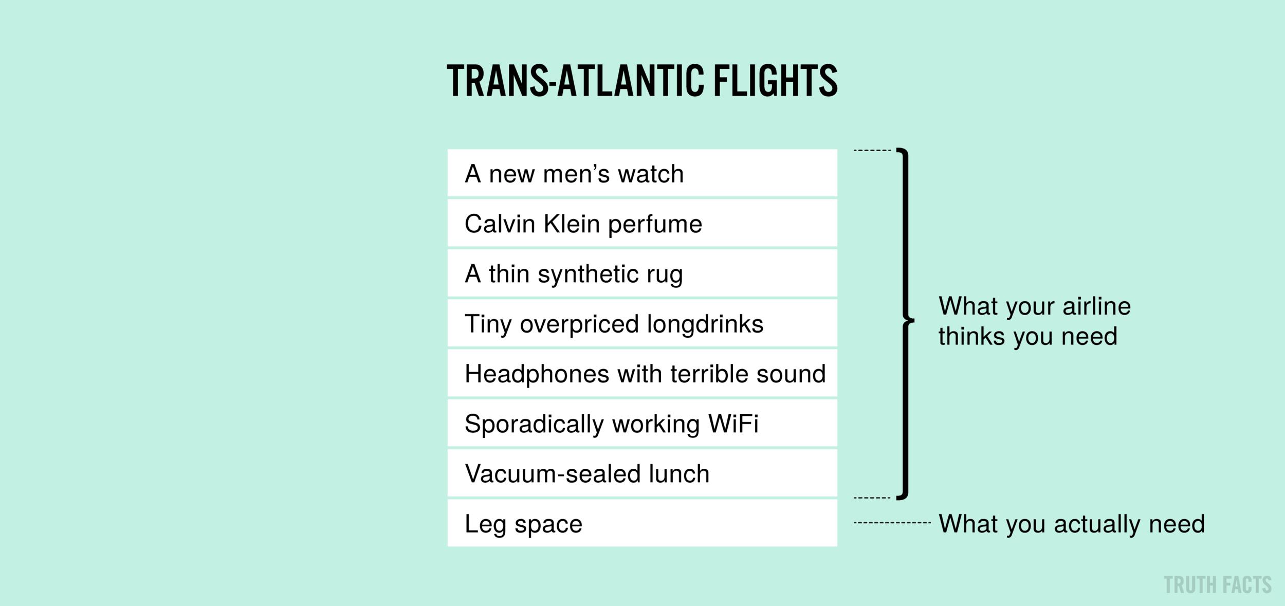 1500 US Atlanterhavsflyvninger.png