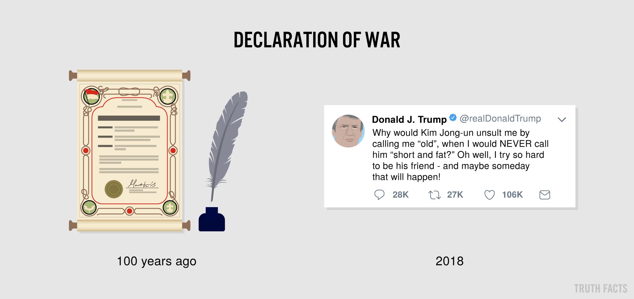 1506 US Krigserklæring.png