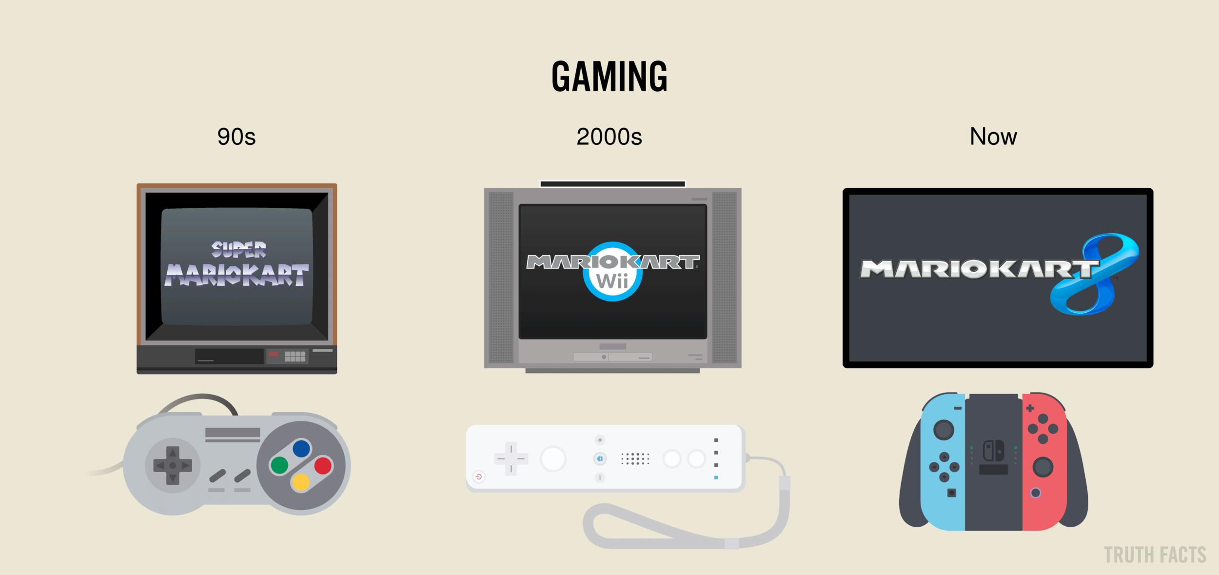 1564 US Gaming.png
