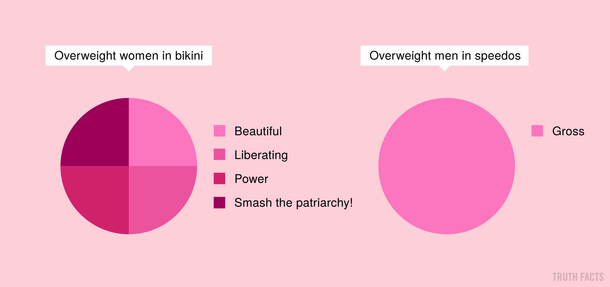 1638 US Kvinder vs mænd.png