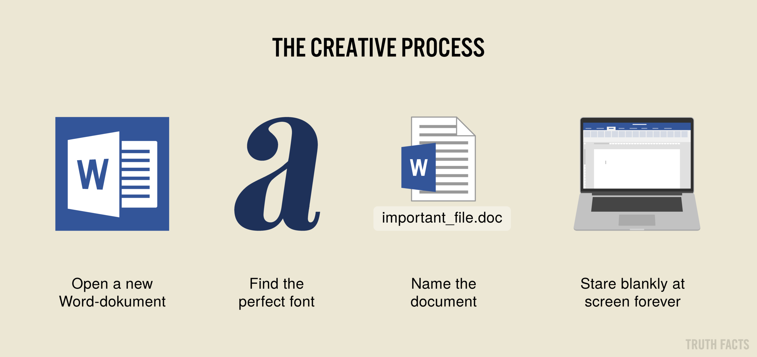 1673 US Den kreative proces.png