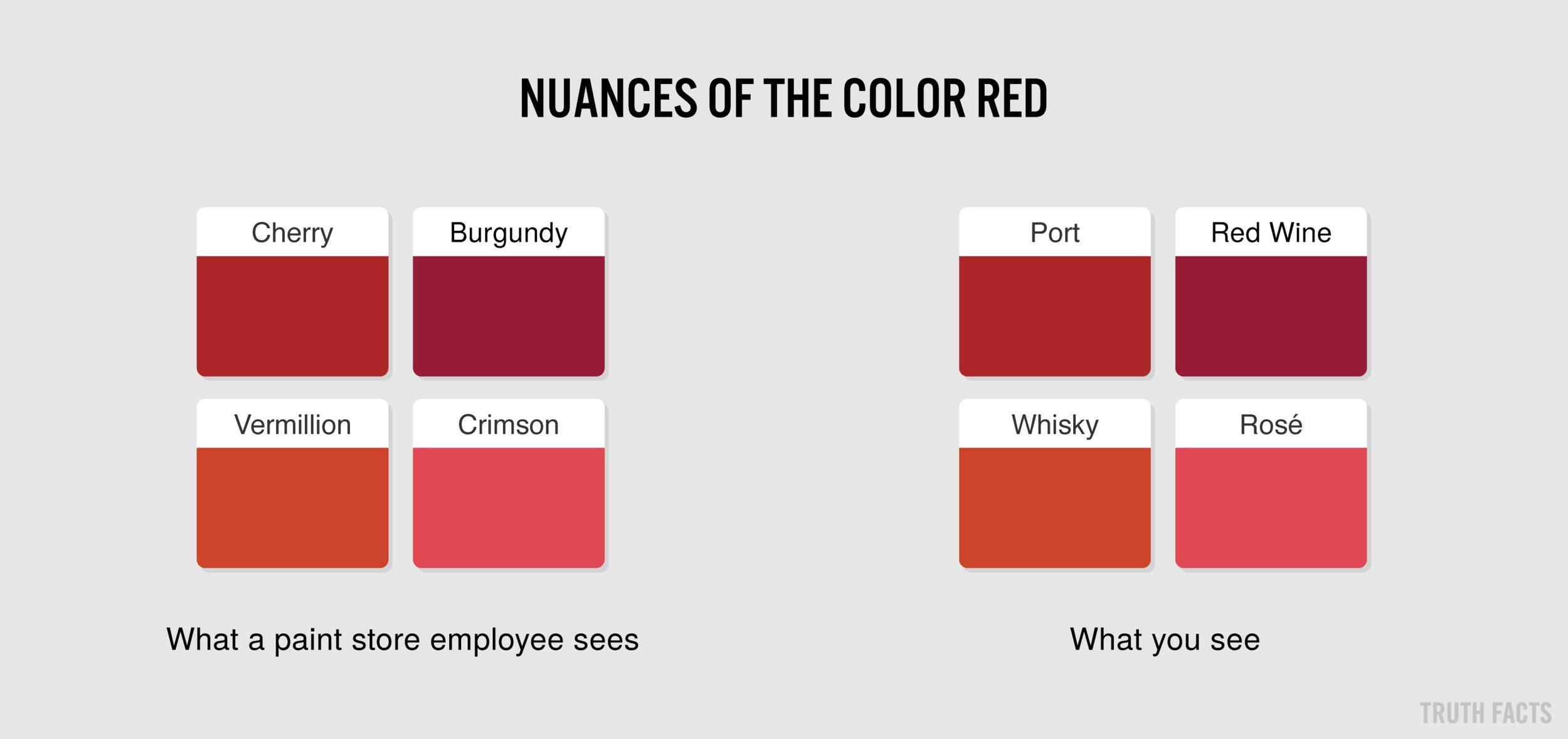 1668 US Nuancer af farven rød.png