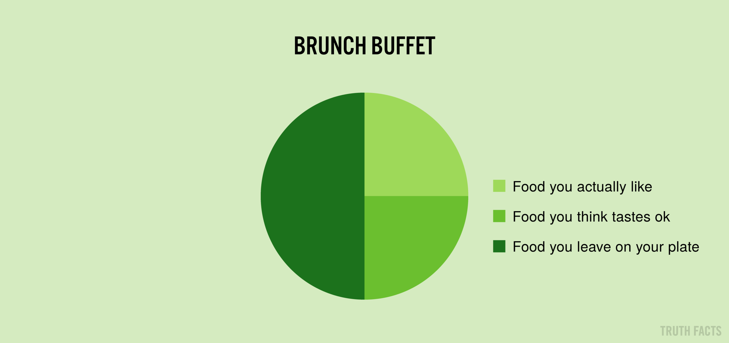 1665 US Brunch buffet.png