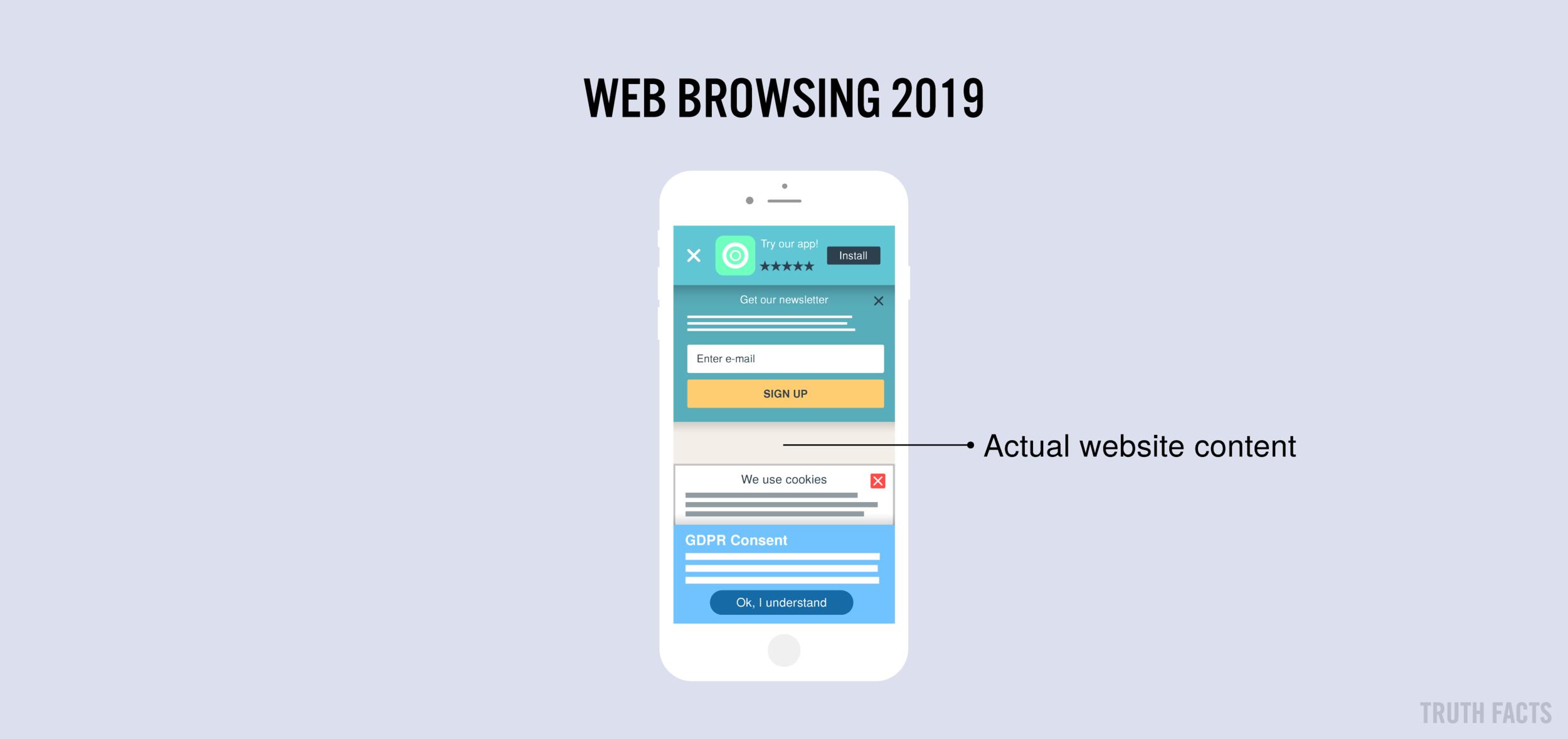 1813 US Web browsing 2019.png