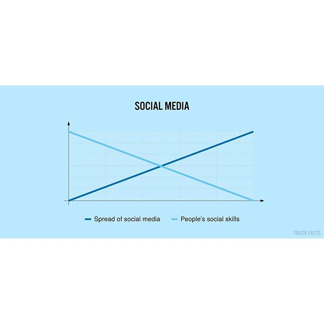 People social skills vs social media