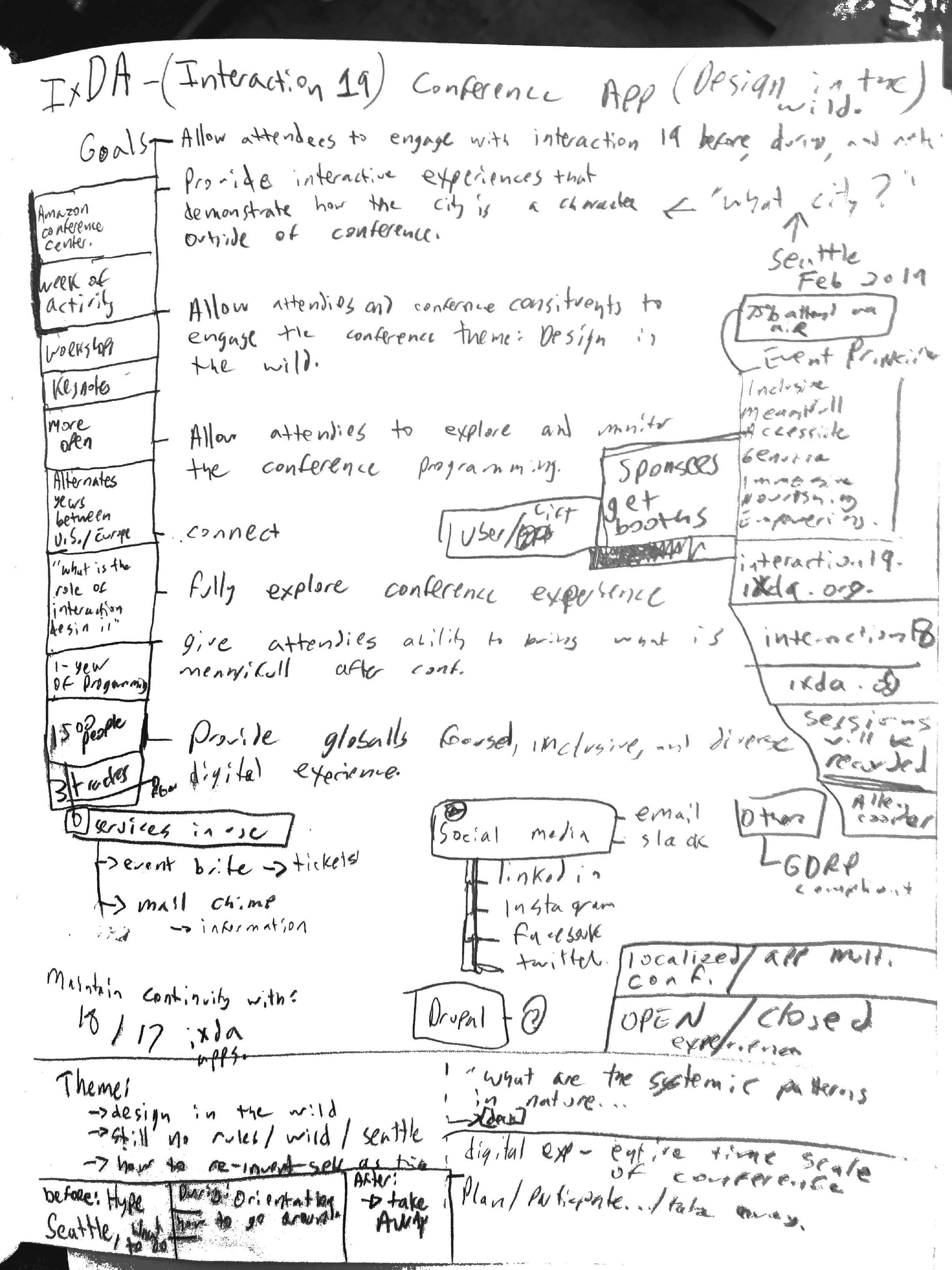 scan of notes from the meeting (click to see full detail)