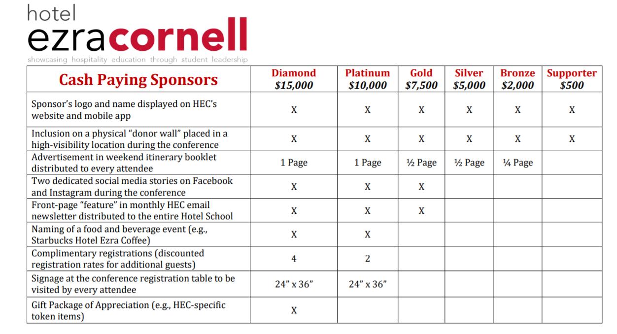 HEC-93-Sponsorship-Packages-2.jpg