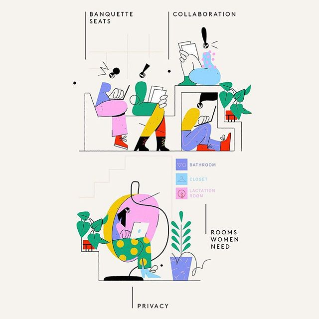 What if women built the world? We gave our insight to @refinery29 on how offices would be different if they were designed for women only. Pretty much what we designed for @the.wing! Reporting by @bourreelam. Incredibly cool illustrations by @justynastasik.