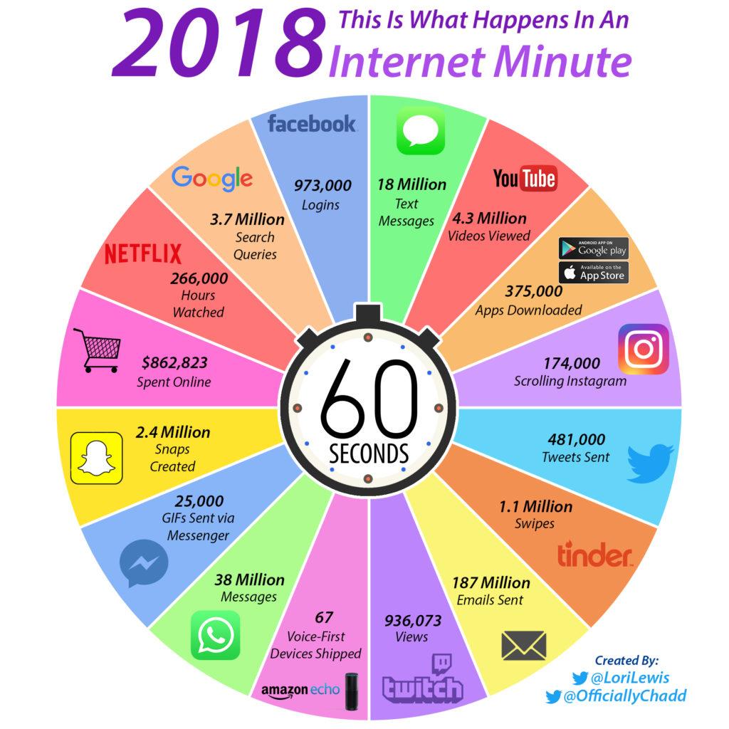 internet-minute-2018.jpg