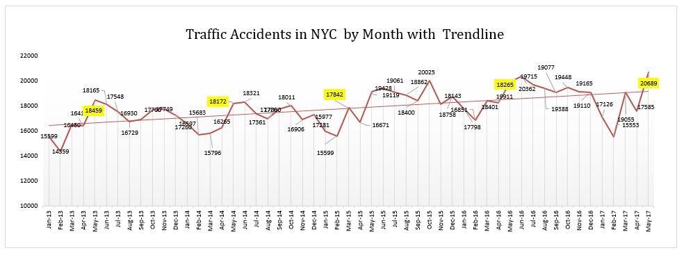Source: newyorkpersonalinjuryattorneysblog.com
