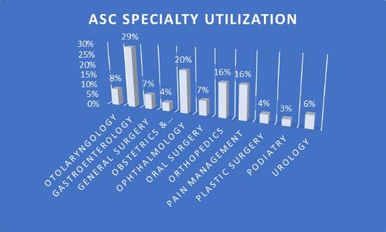 ASC Specialties.jpg