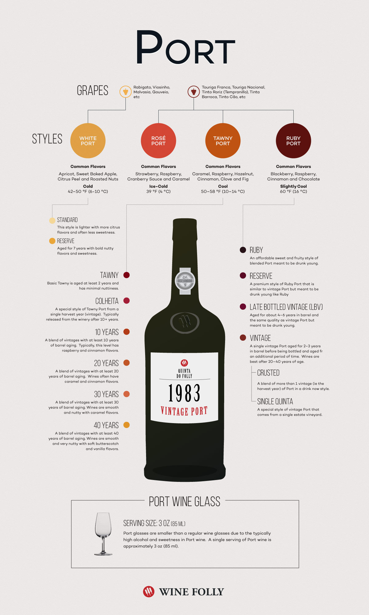 port-wine-infographic.jpg