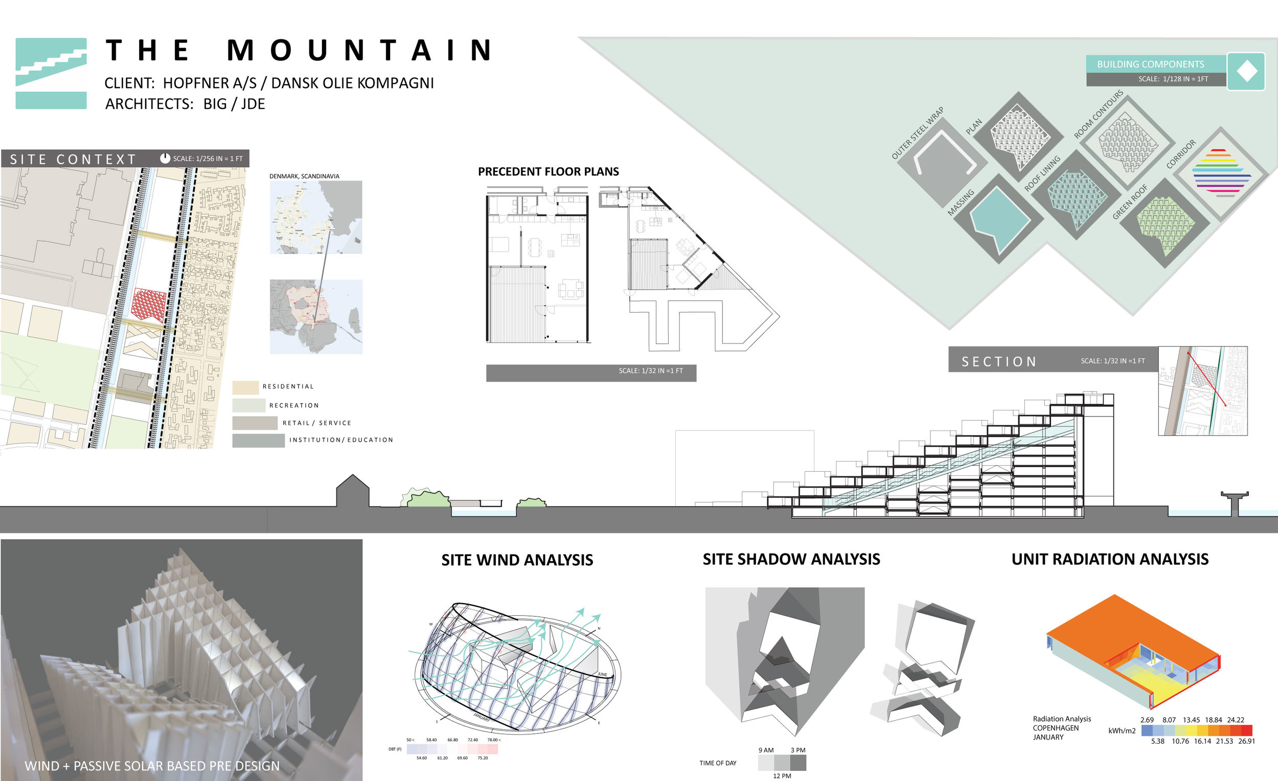 "Analysis of ""The Mountain"" apartment complex"