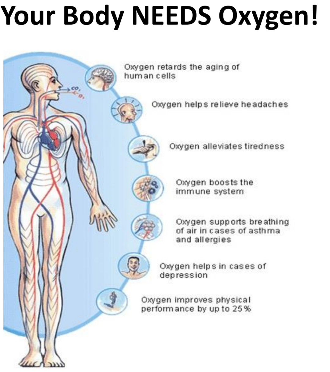 Benefits of Oxygen Therapy