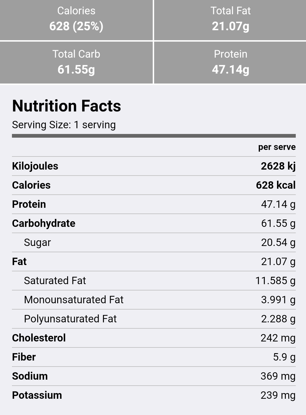 Protein Pancake Recipe Nutritional Values per serving