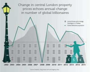 INFORM_Billionaires_K_C_Property_rect