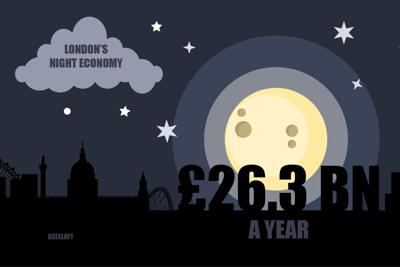dataloft-londons-night-economy-01
