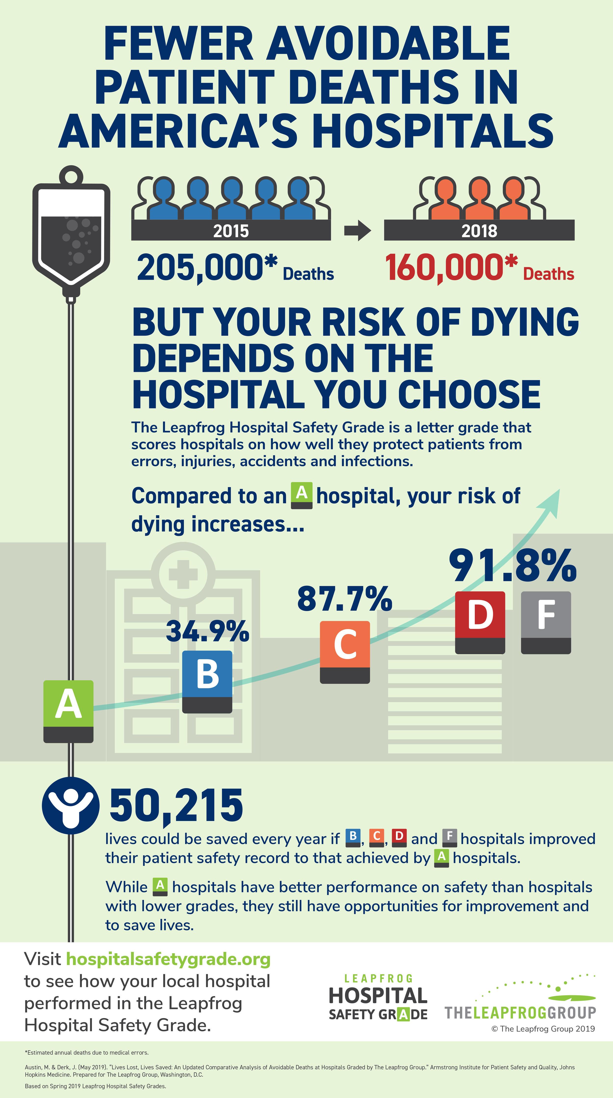 LFG-AvoidableDeaths-Infographic-high_res.jpg