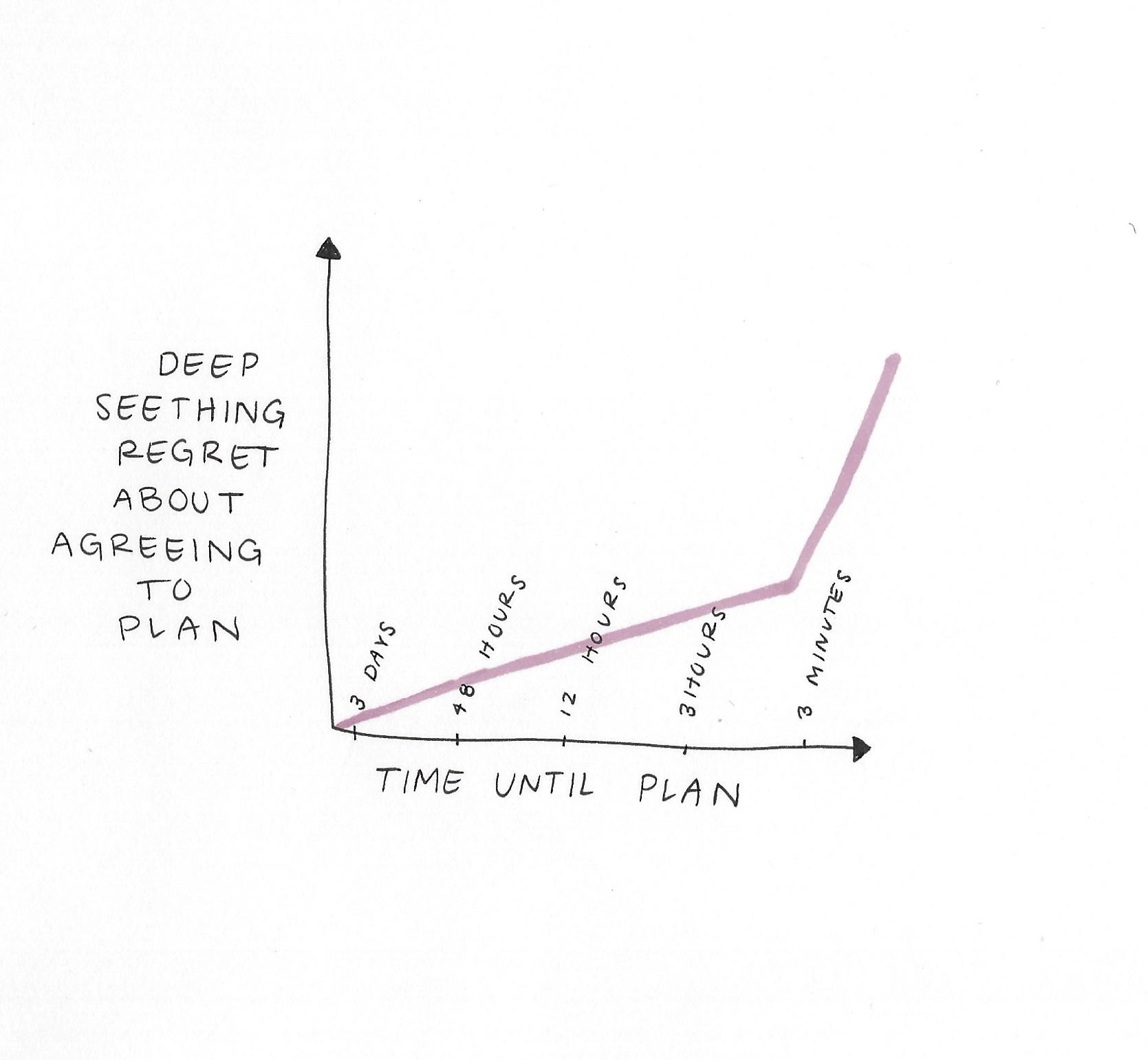 time until plan.jpeg