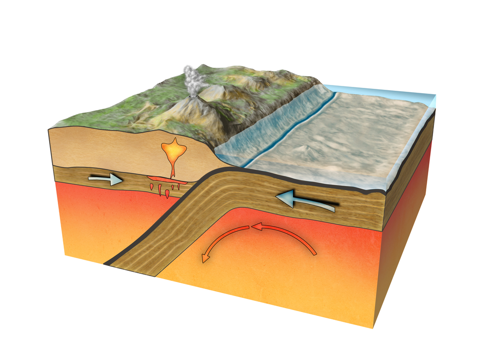 Rock melts and becomes magma when it is forced into the mantle under the crust of the Earth.