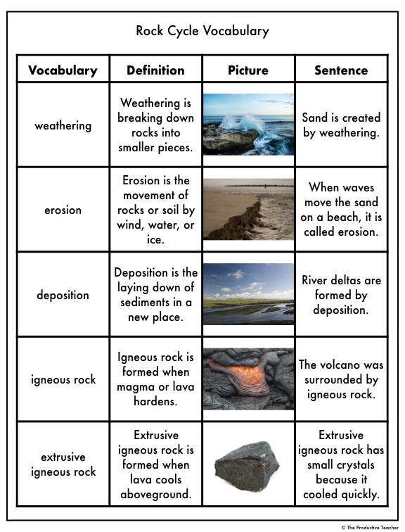 Rock Cycle Vocabulary page.001.jpeg