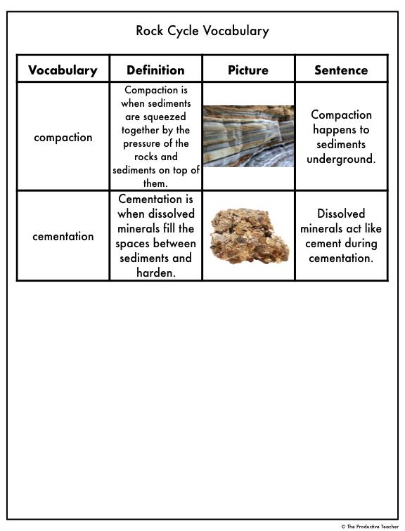 Rock Cycle Vocabulary page.004.jpeg