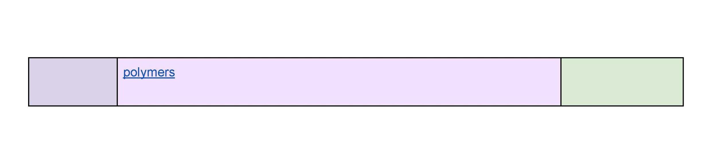 Bouncing Bonds Lab 3-5 (1)_Page_4.jpg