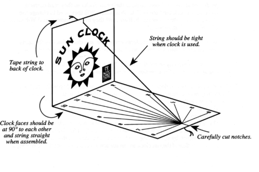 solar_clocks.png