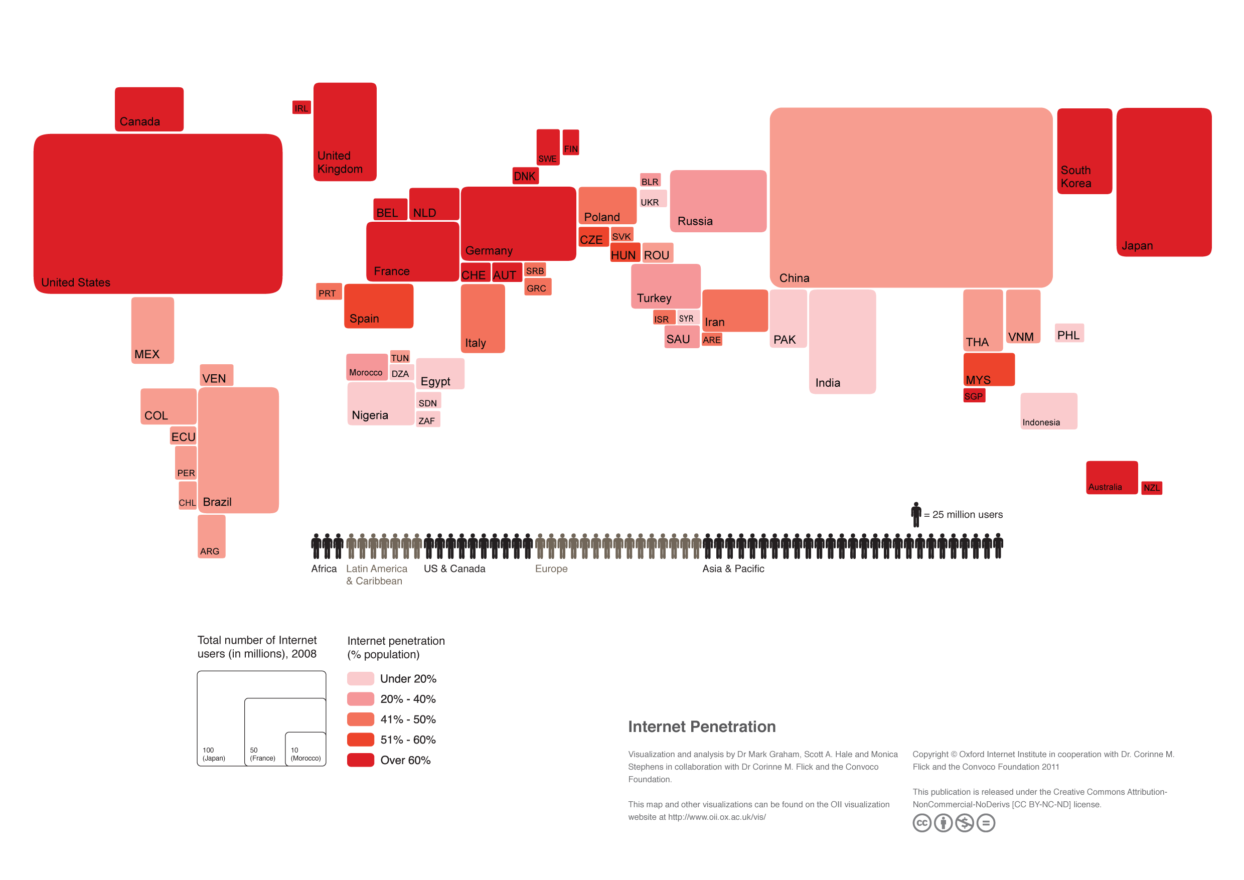Internet Population and Penetration 2008.png
