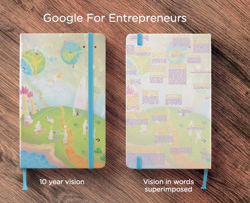 The Google For Entrepreneurs team filled out Dreame's vision form: 5 questions to articulate their vision 10 years from now. Dreame's artist in Jaen in Bordeaux interpreted their vision into a beautiful artwork (left) and additionally added their answers and his interpretation superimposed on the artwork (right)