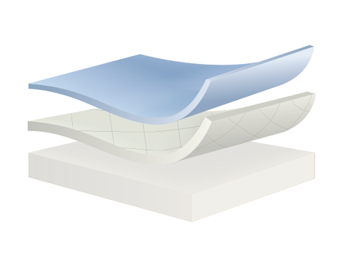Endy Mattress has three layers that work together to provide a quality sleep surface with gel memory foam and responsive transition and support layers.